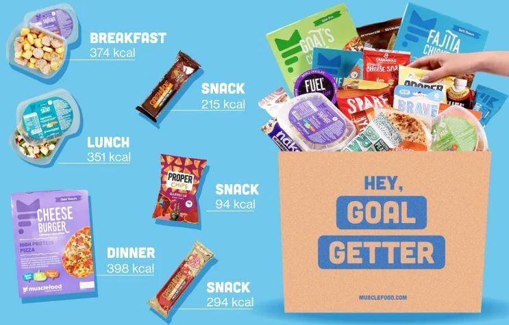 Muscle food goal getters